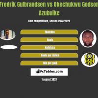 Fredrik Gulbrandsen vs Okechukwu Godson Azubuike h2h player stats