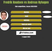 Fredrik Knudsen vs Andreas Nyhagen h2h player stats