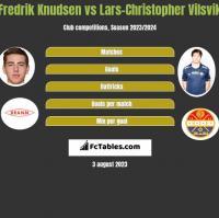 Fredrik Knudsen vs Lars-Christopher Vilsvik h2h player stats