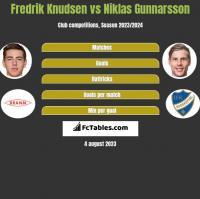 Fredrik Knudsen vs Niklas Gunnarsson h2h player stats