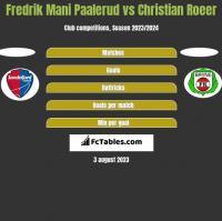 Fredrik Mani Paalerud vs Christian Roeer h2h player stats