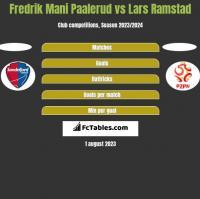 Fredrik Mani Paalerud vs Lars Ramstad h2h player stats