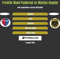 Fredrik Mani Paalerud vs Marius Augdal h2h player stats