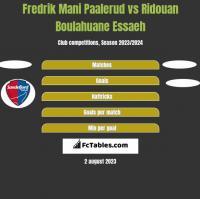 Fredrik Mani Paalerud vs Ridouan Boulahuane Essaeh h2h player stats