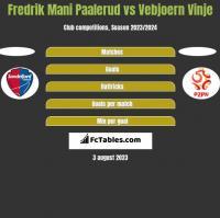 Fredrik Mani Paalerud vs Vebjoern Vinje h2h player stats