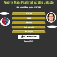 Fredrik Mani Paalerud vs Ville Jalasto h2h player stats
