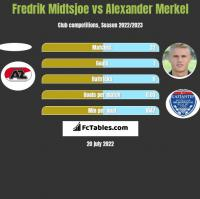 Fredrik Midtsjoe vs Alexander Merkel h2h player stats