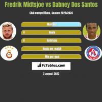 Fredrik Midtsjoe vs Dabney Dos Santos h2h player stats