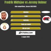 Fredrik Midtsjoe vs Jeremy Helmer h2h player stats