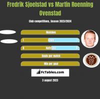 Fredrik Sjoelstad vs Martin Roenning Ovenstad h2h player stats
