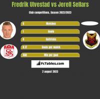 Fredrik Ulvestad vs Jerell Sellars h2h player stats
