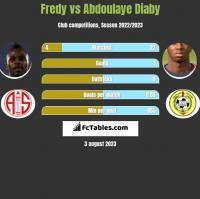 Fredy vs Abdoulaye Diaby h2h player stats