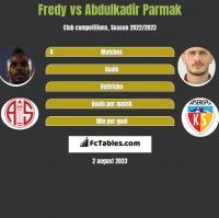 Fredy vs Abdulkadir Parmak h2h player stats