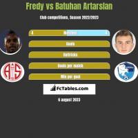 Fredy vs Batuhan Artarslan h2h player stats