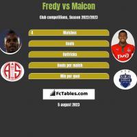 Fredy vs Maicon h2h player stats