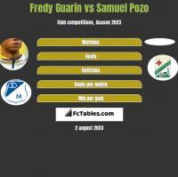 Fredy Guarin vs Samuel Pozo h2h player stats