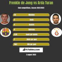 Frenkie de Jong vs Arda Turan h2h player stats