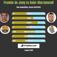 Frenkie de Jong vs Asier Illarramendi h2h player stats