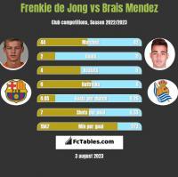 Frenkie de Jong vs Brais Mendez h2h player stats