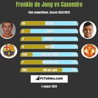 Frenkie de Jong vs Casemiro h2h player stats