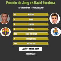 Frenkie de Jong vs David Zurutuza h2h player stats