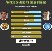 Frenkie de Jong vs Diego Demme h2h player stats