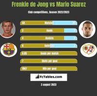 Frenkie de Jong vs Mario Suarez h2h player stats