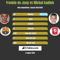 Frenkie de Jong vs Michal Sadilek h2h player stats