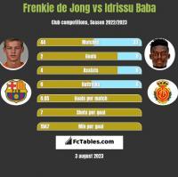 Frenkie de Jong vs Idrissu Baba h2h player stats