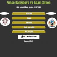 Funso Bamgboye vs Adam Simon h2h player stats
