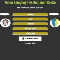 Funso Bamgboye vs Benjamin Cseke h2h player stats