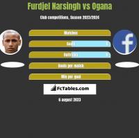 Furdjel Narsingh vs Ogana h2h player stats