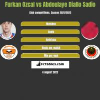 Furkan Ozcal vs Abdoulaye Diallo Sadio h2h player stats
