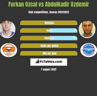 Furkan Ozcal vs Abdulkadir Ozdemir h2h player stats