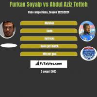 Furkan Soyalp vs Abdul Aziz Tetteh h2h player stats