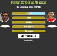 Furkan Soyalp vs Ali Yasar h2h player stats