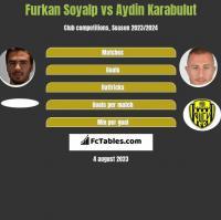 Furkan Soyalp vs Aydin Karabulut h2h player stats