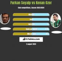 Furkan Soyalp vs Kenan Ozer h2h player stats