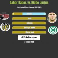 Gabor Babos vs Hidde Jurjus h2h player stats