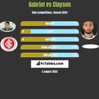 Gabriel vs Clayson h2h player stats