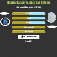 Gabriel Iancu vs Andreas Calcan h2h player stats