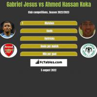 Gabriel Jesus vs Ahmed Hassan Koka h2h player stats