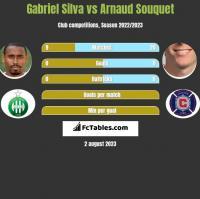 Gabriel Silva vs Arnaud Souquet h2h player stats