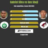 Gabriel Silva vs Gen Shoji h2h player stats