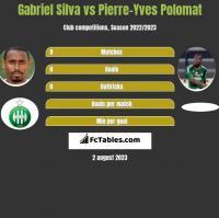 Gabriel Silva vs Pierre-Yves Polomat h2h player stats