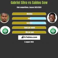 Gabriel Silva vs Saidou Sow h2h player stats