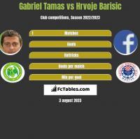 Gabriel Tamas vs Hrvoje Barisic h2h player stats