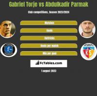 Gabriel Torje vs Abdulkadir Parmak h2h player stats