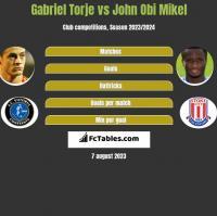 Gabriel Torje vs John Obi Mikel h2h player stats