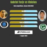 Gabriel Torje vs Vinicius h2h player stats